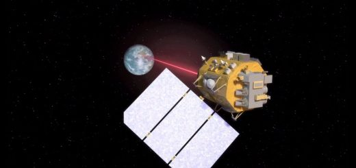Le laser au service des communications spatiales
